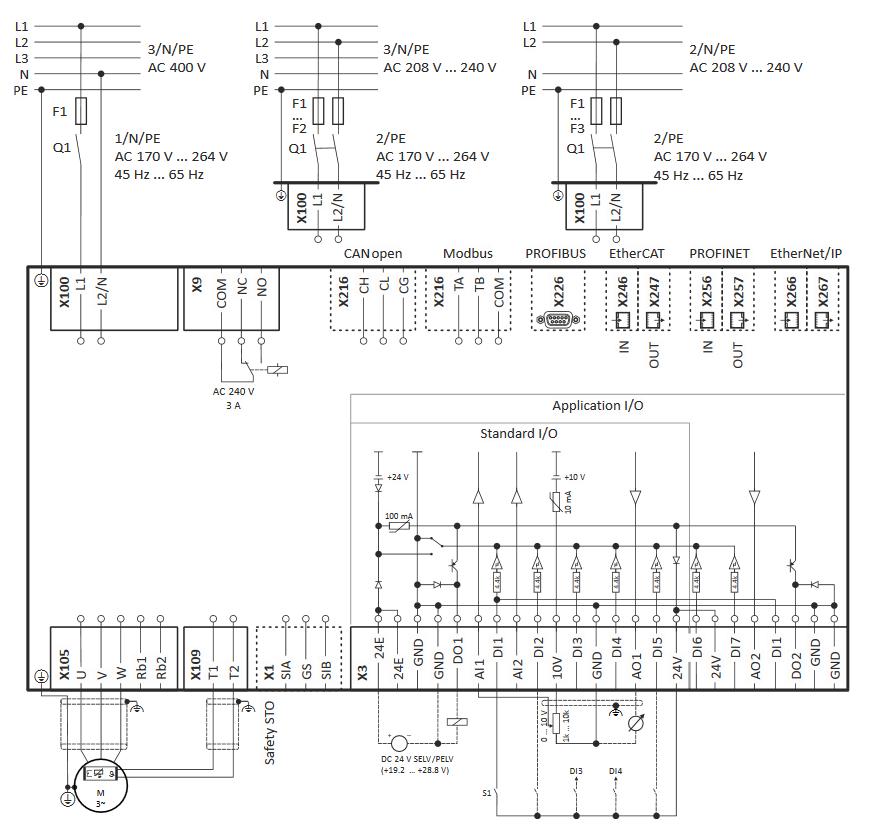 Lenze Inverter Wiring Diagram : Falownik lenze i c  p kw u v a