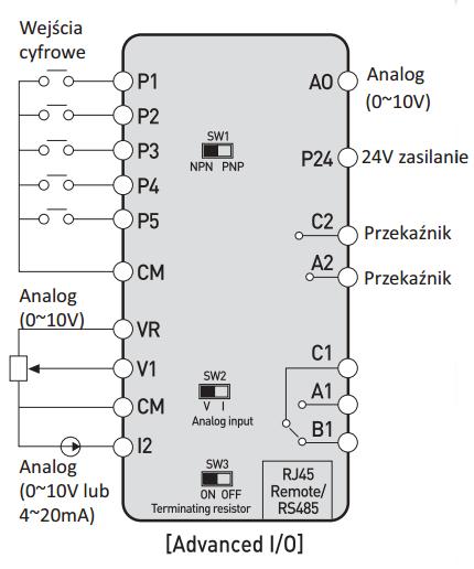 Schemat falownikia LG M100 - wariant Advanced