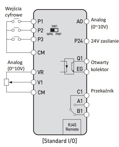 Schemat falownikia LG M100 - wariant Standard