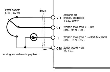 Schemat podłączenia zewnętrznego potencjometru do falownika LG iC5