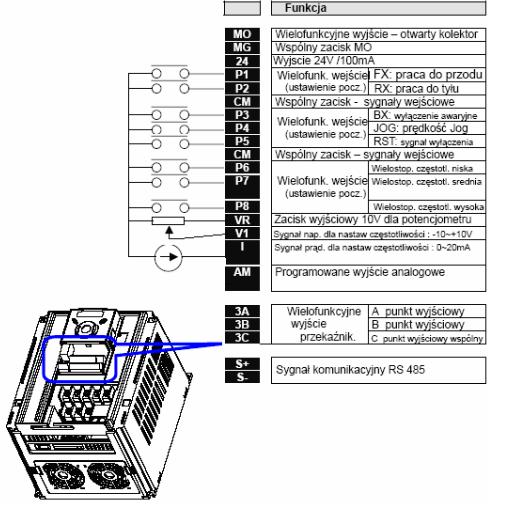 Schemat falownikia LG iG5A - praca z nastawami fabrycznymi